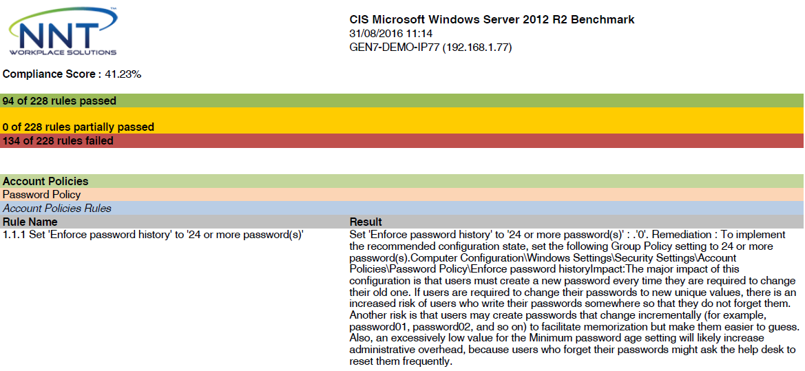 File Integrity Monitoring Windows Server 2012