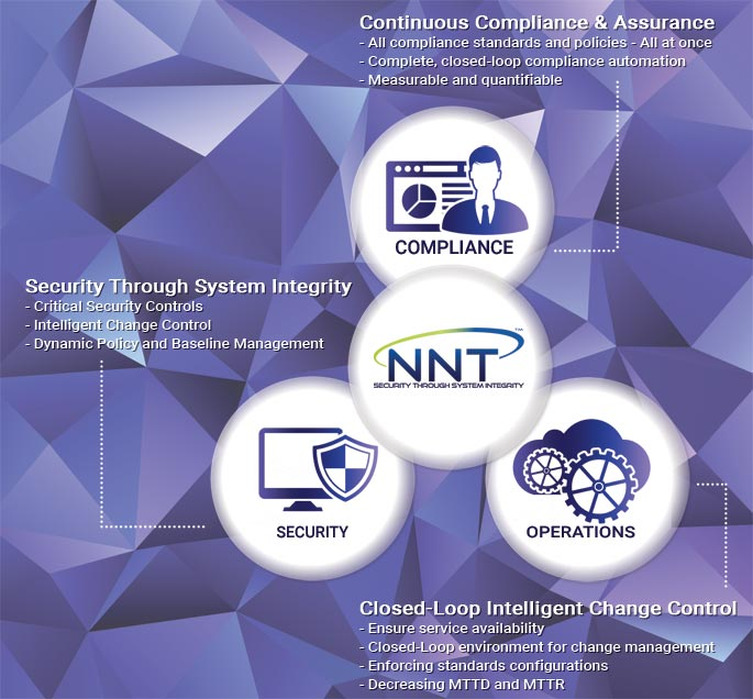 IT Security and Compliance Software   New Net Technologies   NNT