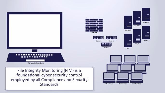 File Integrity Monitoring   New Net Technologies